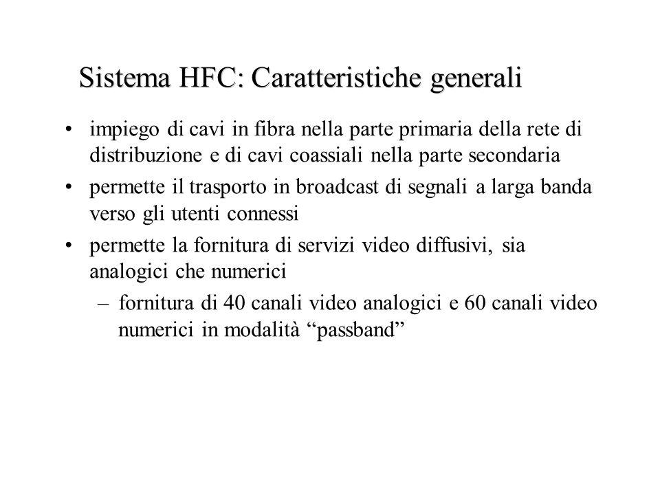 Sistema HFC: Caratteristiche generali