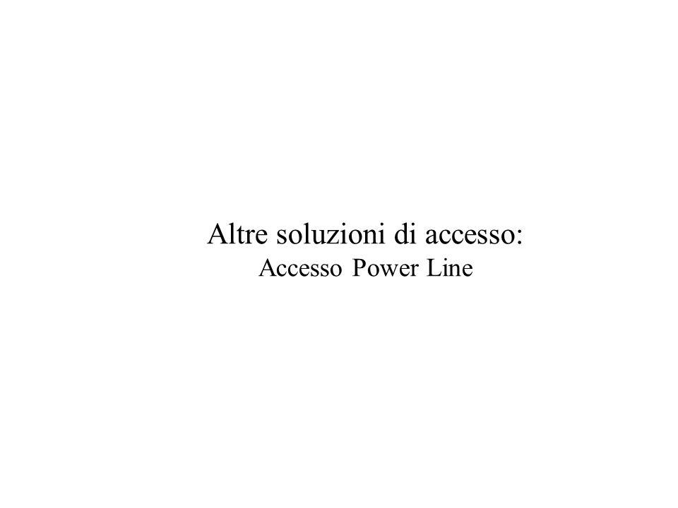 Altre soluzioni di accesso: Accesso Power Line