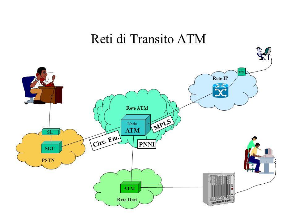 Reti di Transito ATM MPLS ATM Circ. Em. PNNI Rete IP Rete ATM SL SGU