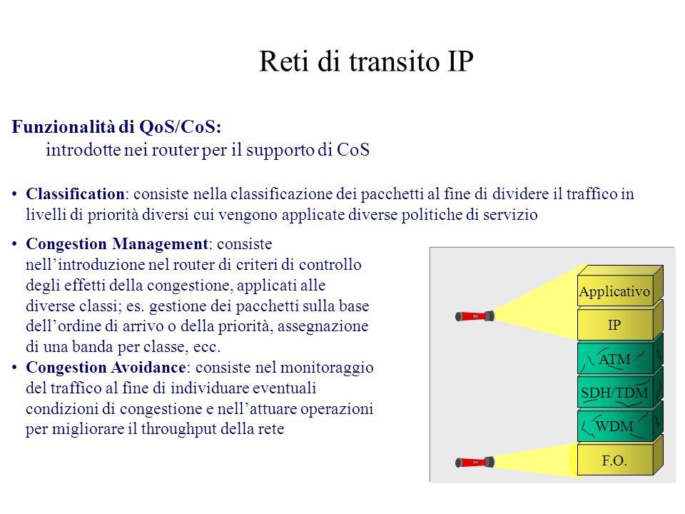 Reti di transito IP Funzionalità di QoS/CoS: