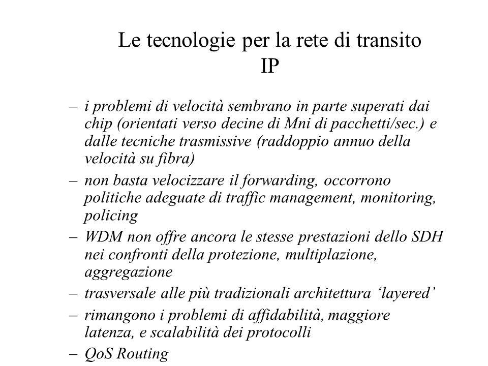Le tecnologie per la rete di transito IP