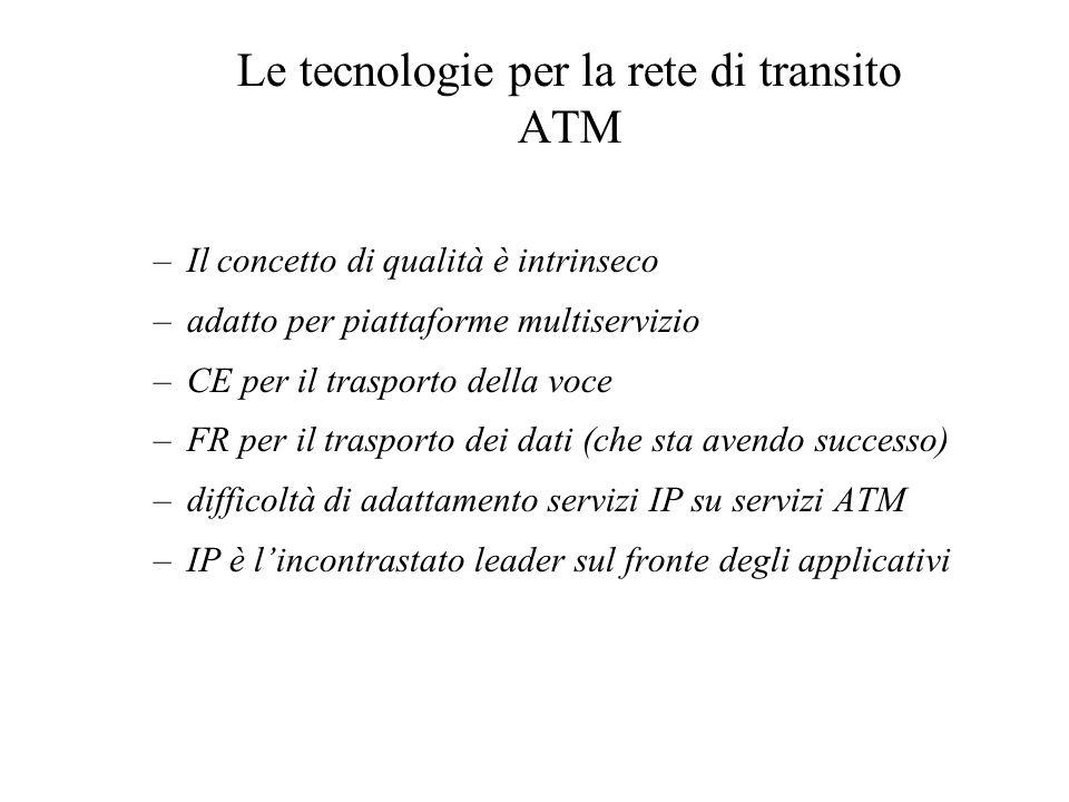 Le tecnologie per la rete di transito ATM