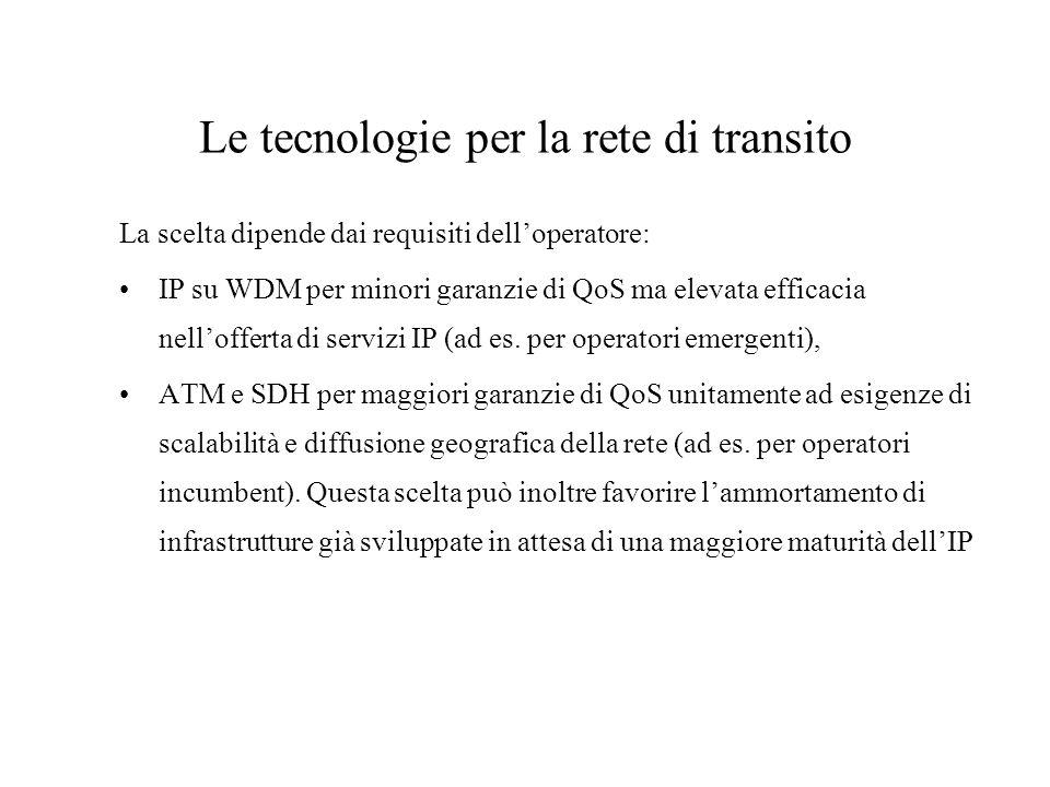 Le tecnologie per la rete di transito