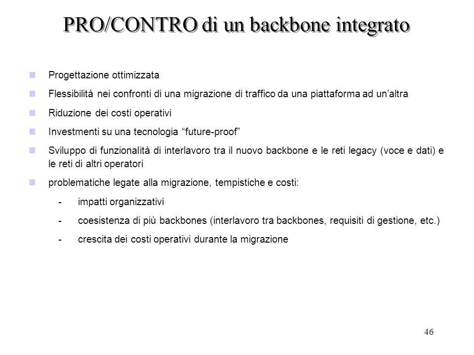 PRO/CONTRO di un backbone integrato