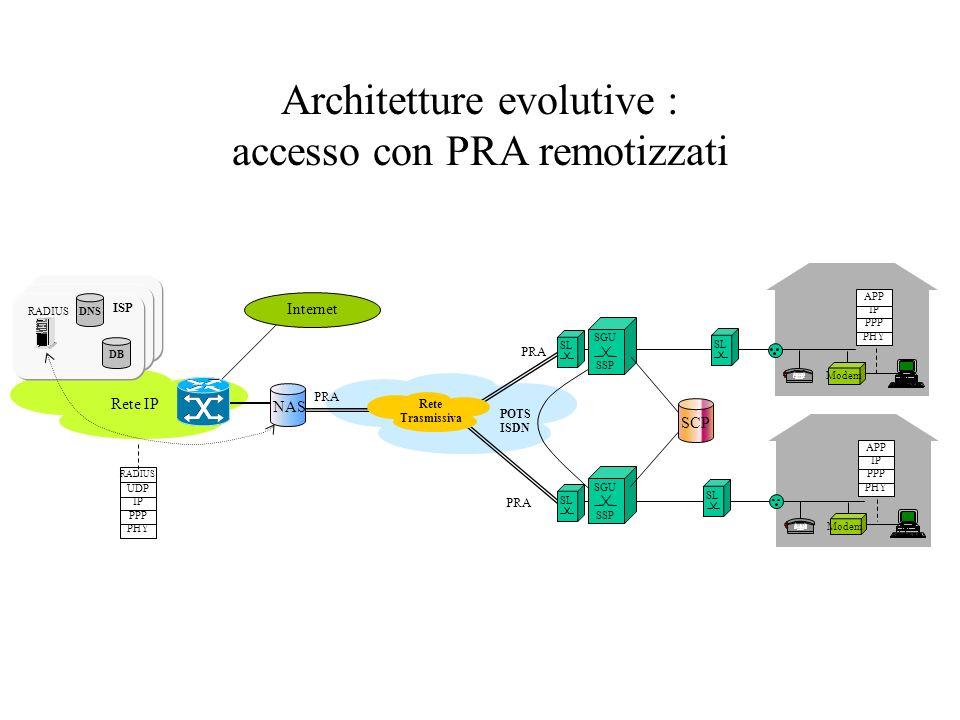 Architetture evolutive : accesso con PRA remotizzati