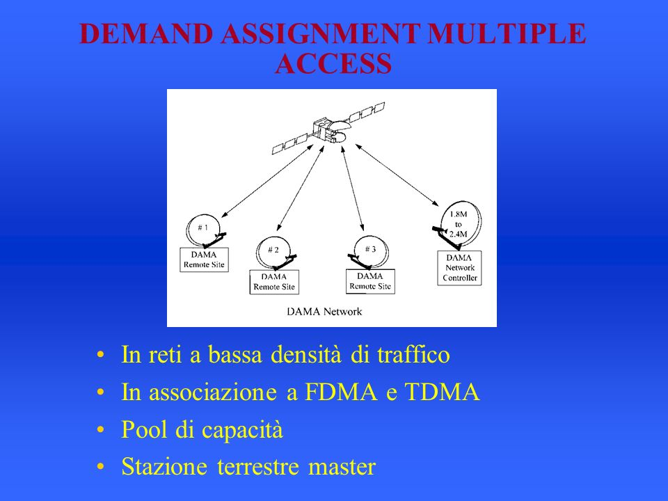 DEMAND ASSIGNMENT MULTIPLE ACCESS