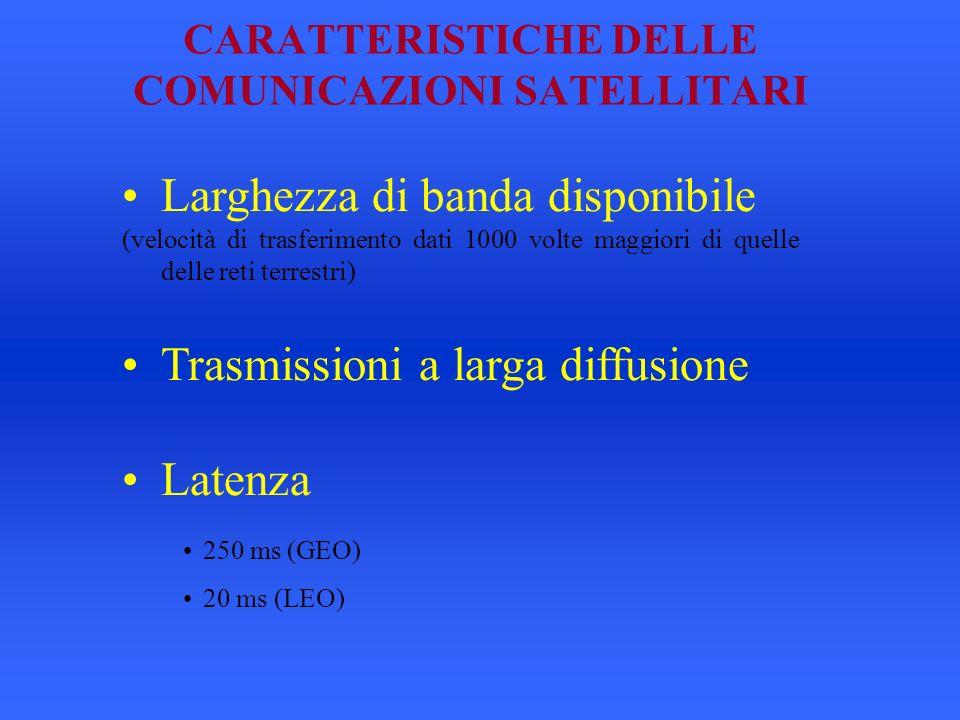 CARATTERISTICHE DELLE COMUNICAZIONI SATELLITARI