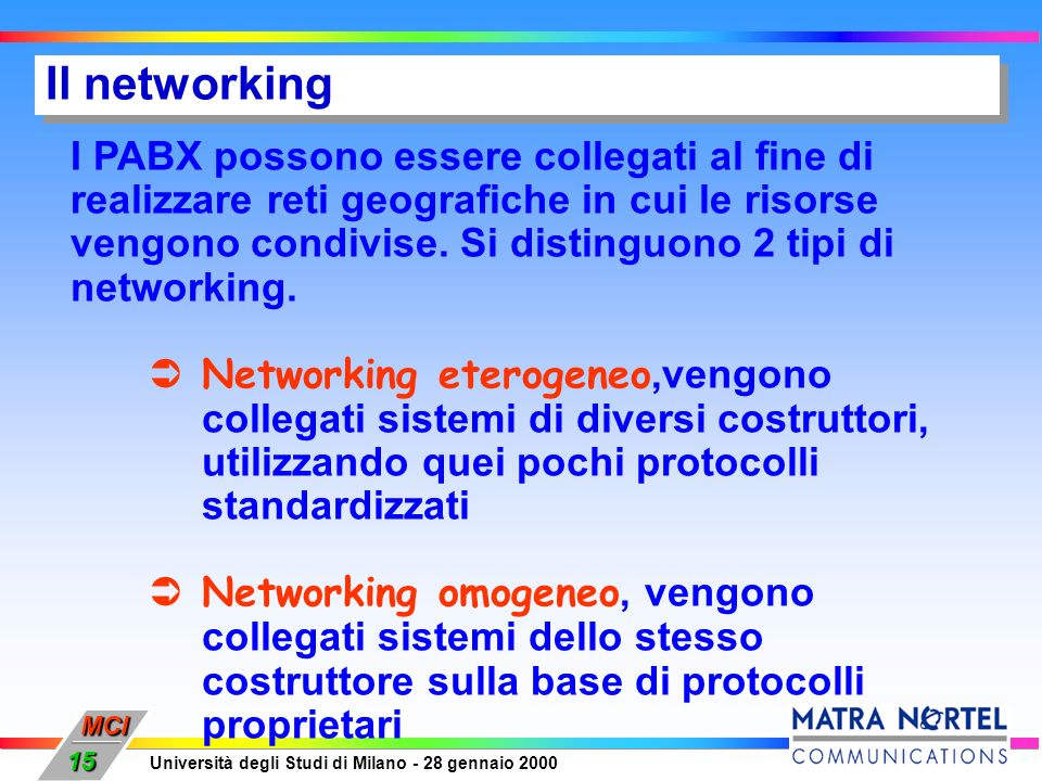Il networking