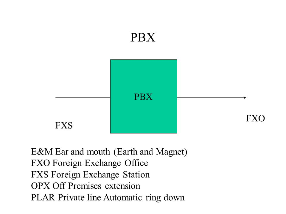 PBX PBX FXO FXS E&M Ear and mouth (Earth and Magnet)