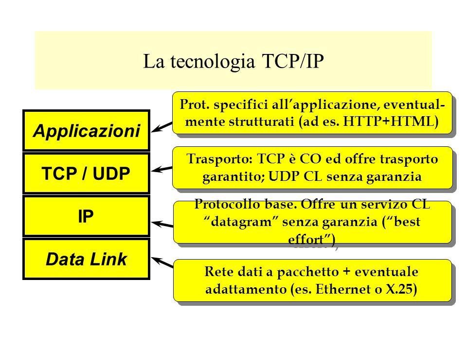 Rete dati a pacchetto + eventuale adattamento (es. Ethernet o X.25)
