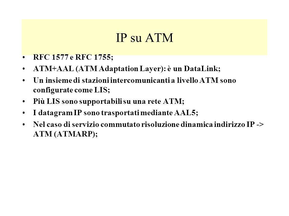 IP su ATM RFC 1577 e RFC 1755; ATM+AAL (ATM Adaptation Layer): è un DataLink;