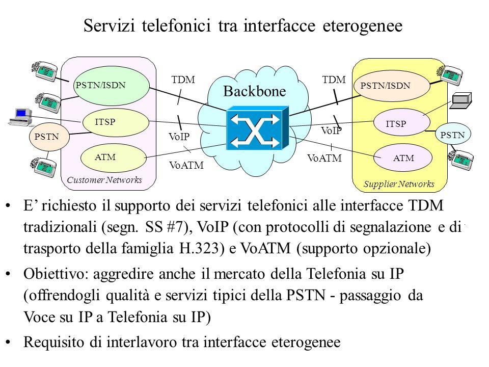 Servizi telefonici tra interfacce eterogenee