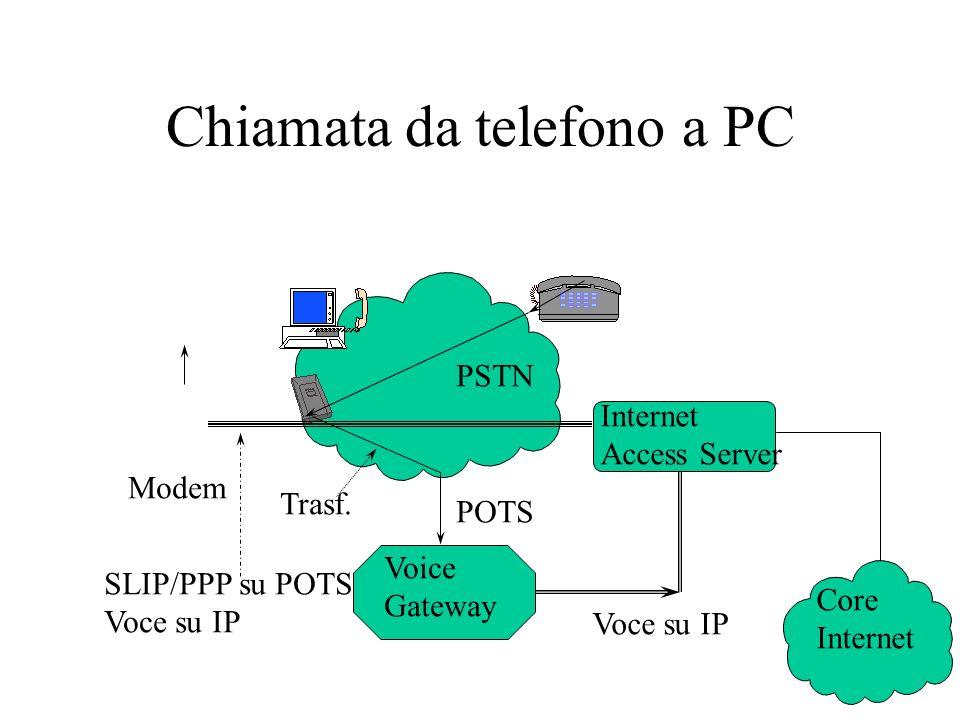 Chiamata da telefono a PC