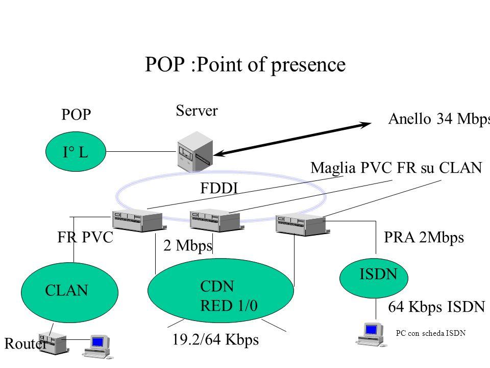 POP :Point of presence Server POP Anello 34 Mbps I° L