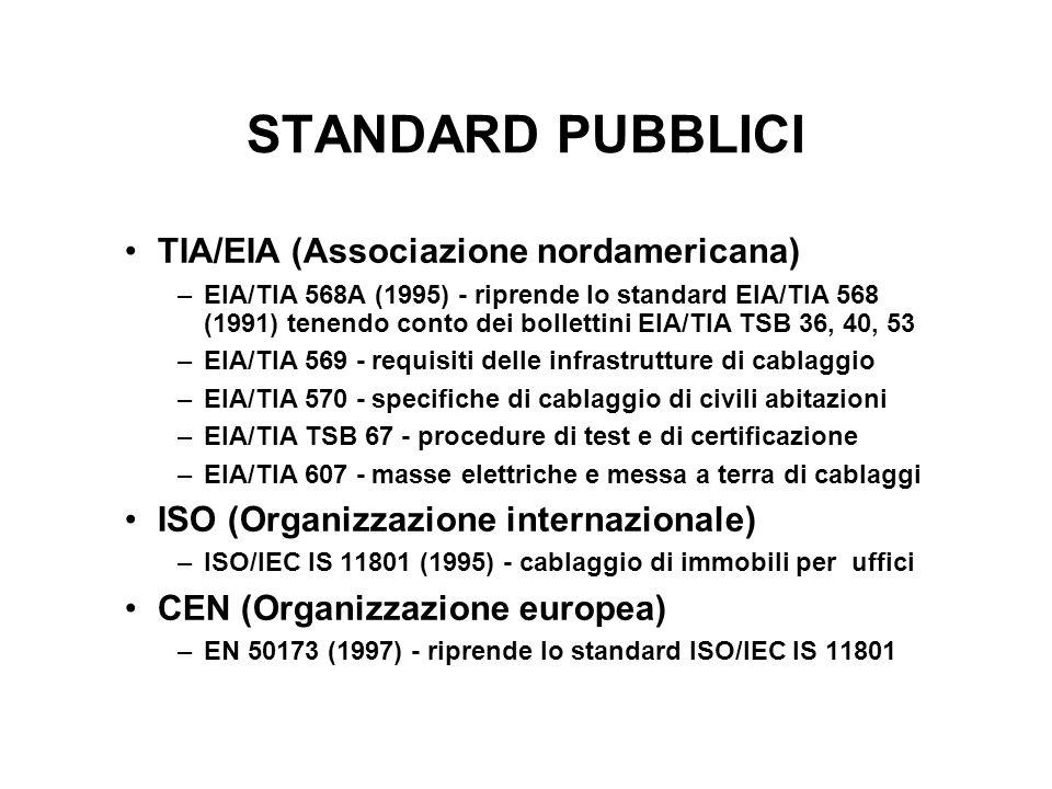 STANDARD PUBBLICI TIA/EIA (Associazione nordamericana)