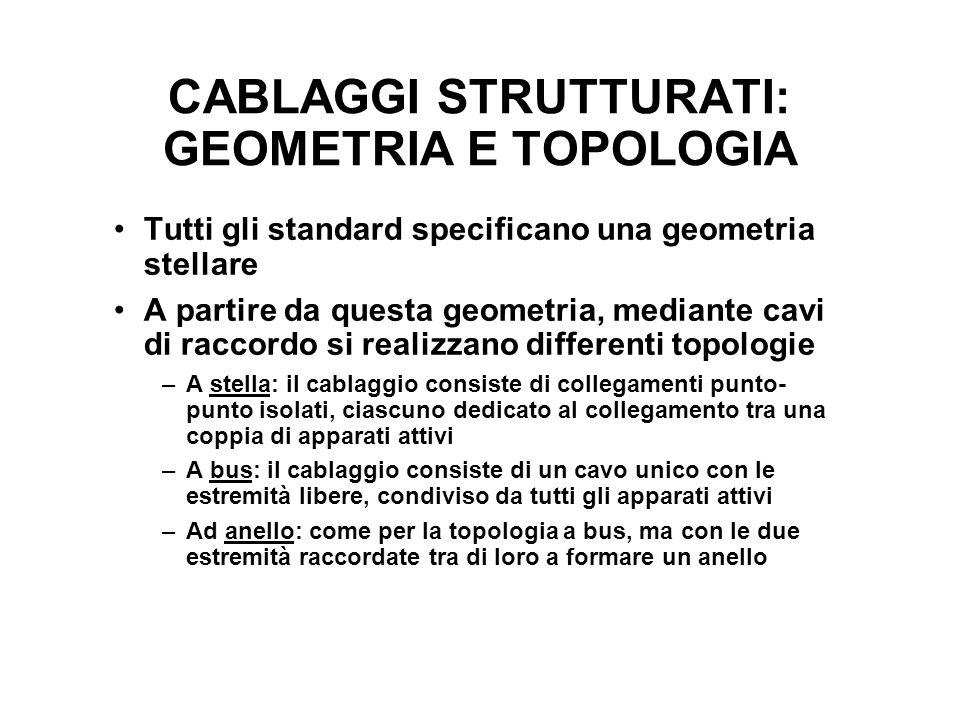 CABLAGGI STRUTTURATI: GEOMETRIA E TOPOLOGIA