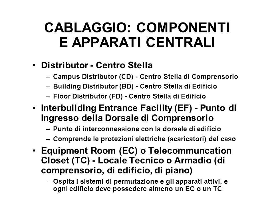 CABLAGGIO: COMPONENTI E APPARATI CENTRALI