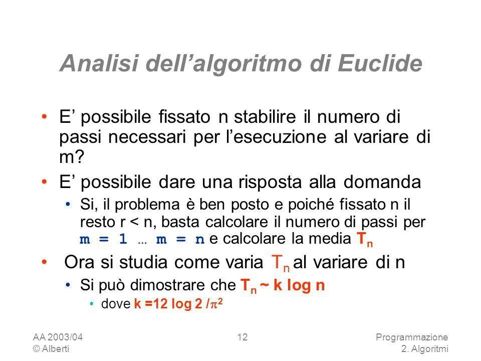 Analisi dell'algoritmo di Euclide
