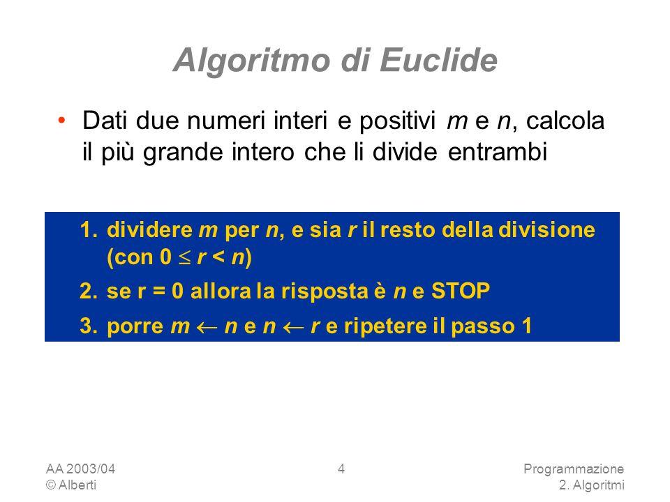 Algoritmo di Euclide Dati due numeri interi e positivi m e n, calcola il più grande intero che li divide entrambi.