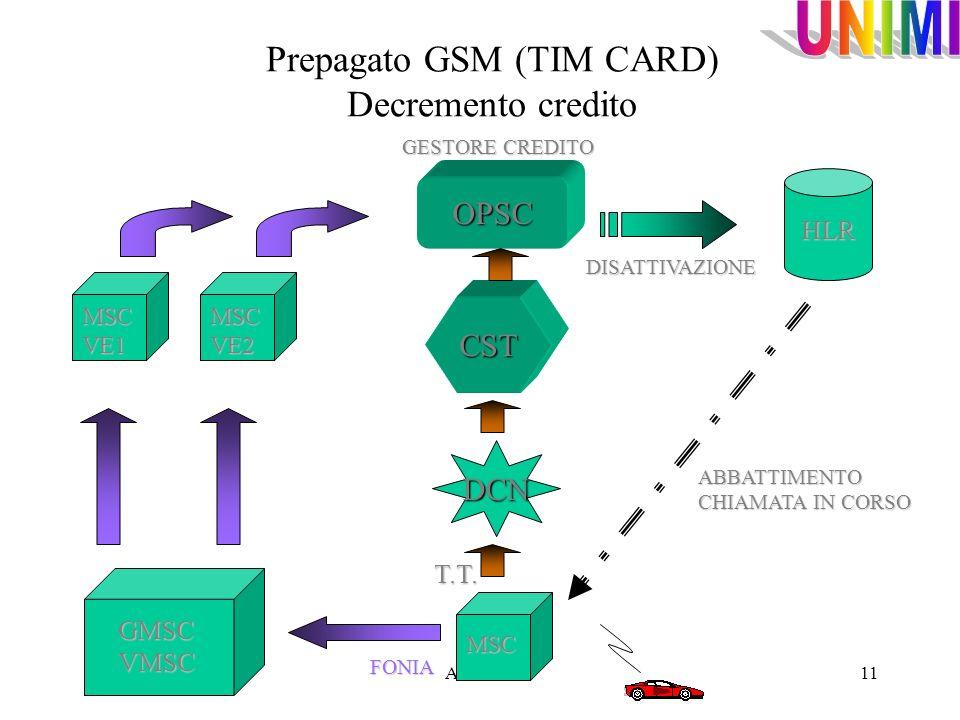 Prepagato GSM (TIM CARD) Decremento credito