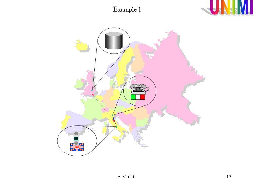 Example 1 A.Vailati