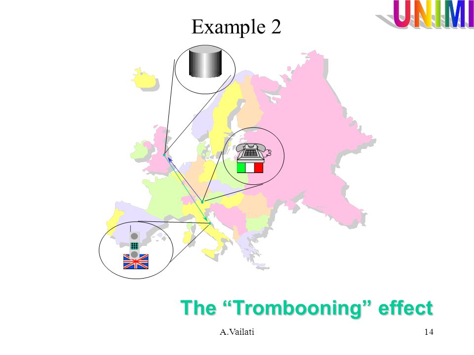 Example 2 The Trombooning effect A.Vailati