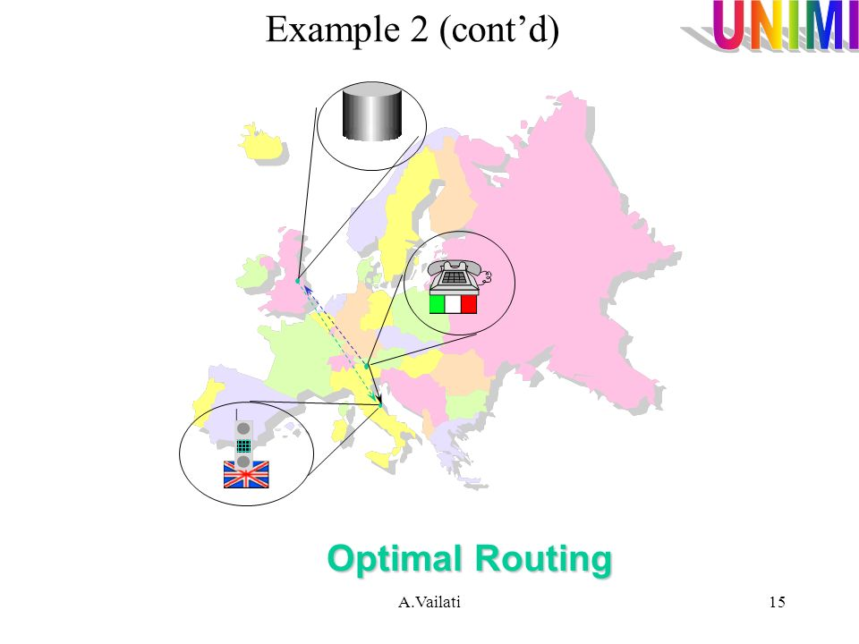Example 2 (cont'd) Optimal Routing A.Vailati