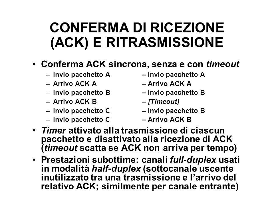 CONFERMA DI RICEZIONE (ACK) E RITRASMISSIONE