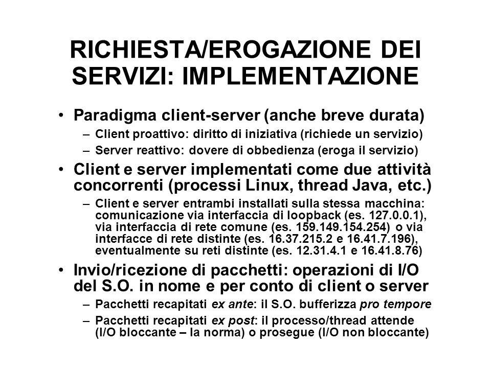 RICHIESTA/EROGAZIONE DEI SERVIZI: IMPLEMENTAZIONE