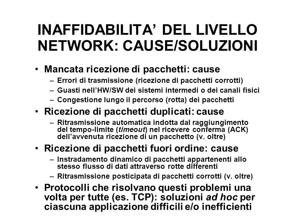 INAFFIDABILITA' DEL LIVELLO NETWORK: CAUSE/SOLUZIONI