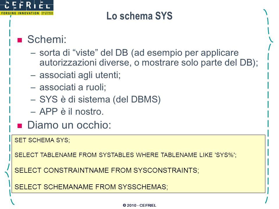 Lo schema SYS Schemi: Diamo un occhio: