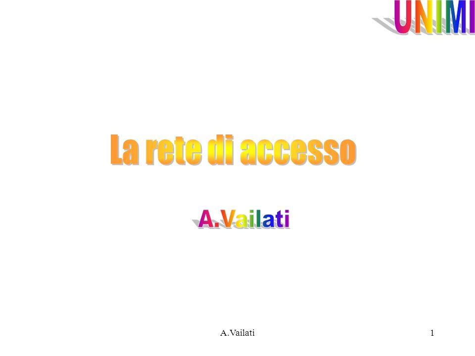 La rete di accesso A.Vailati A.Vailati