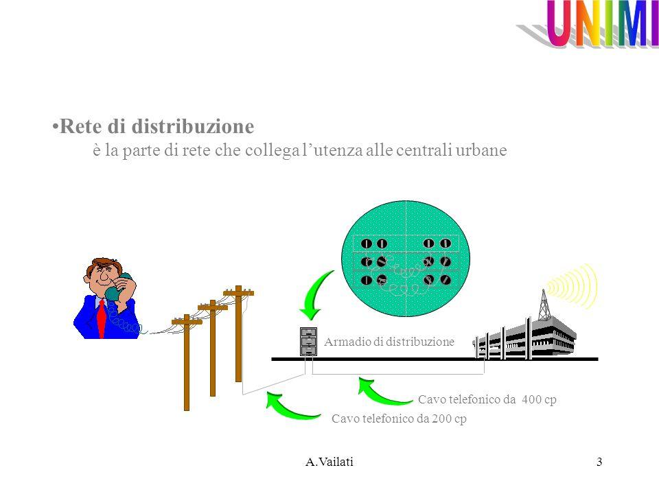 Rete di distribuzione è la parte di rete che collega l'utenza alle centrali urbane. Armadio di distribuzione.