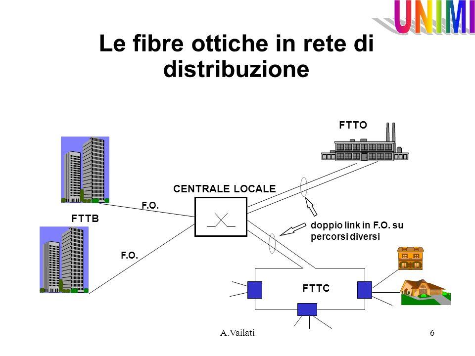 Le fibre ottiche in rete di distribuzione