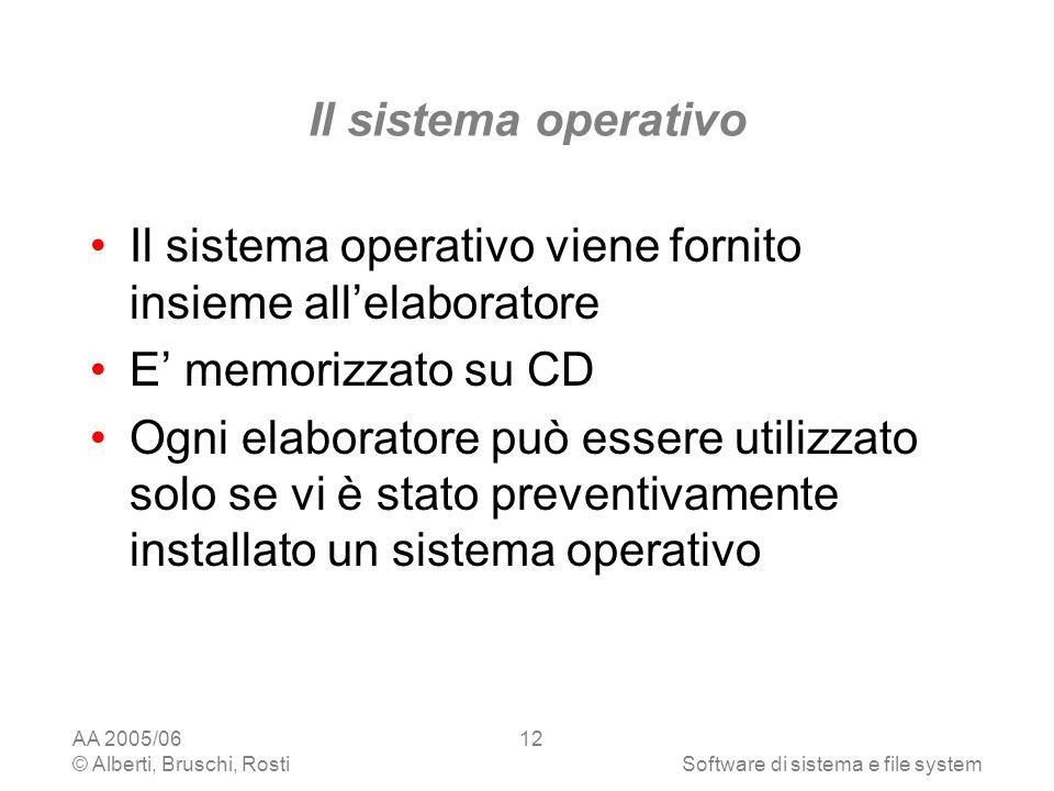 Il sistema operativo viene fornito insieme all'elaboratore