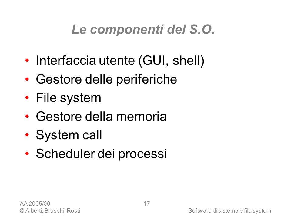 Interfaccia utente (GUI, shell) Gestore delle periferiche File system