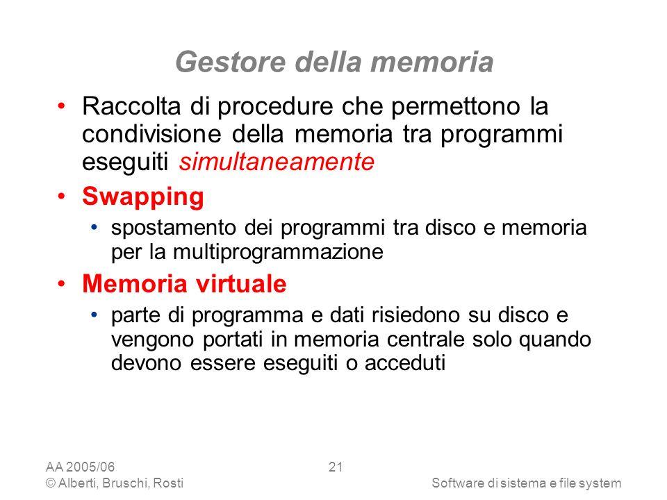 Gestore della memoria Raccolta di procedure che permettono la condivisione della memoria tra programmi eseguiti simultaneamente.