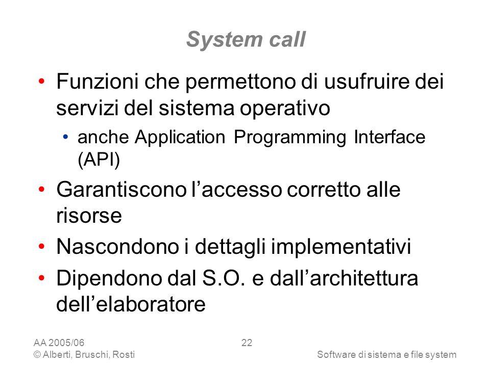 Funzioni che permettono di usufruire dei servizi del sistema operativo