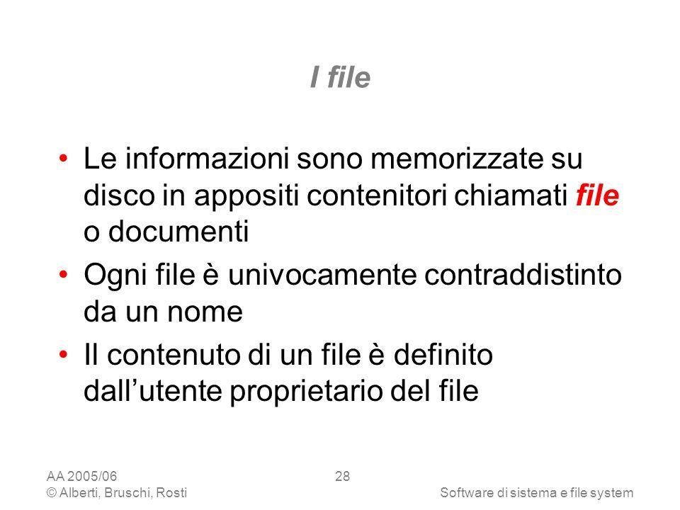 Ogni file è univocamente contraddistinto da un nome