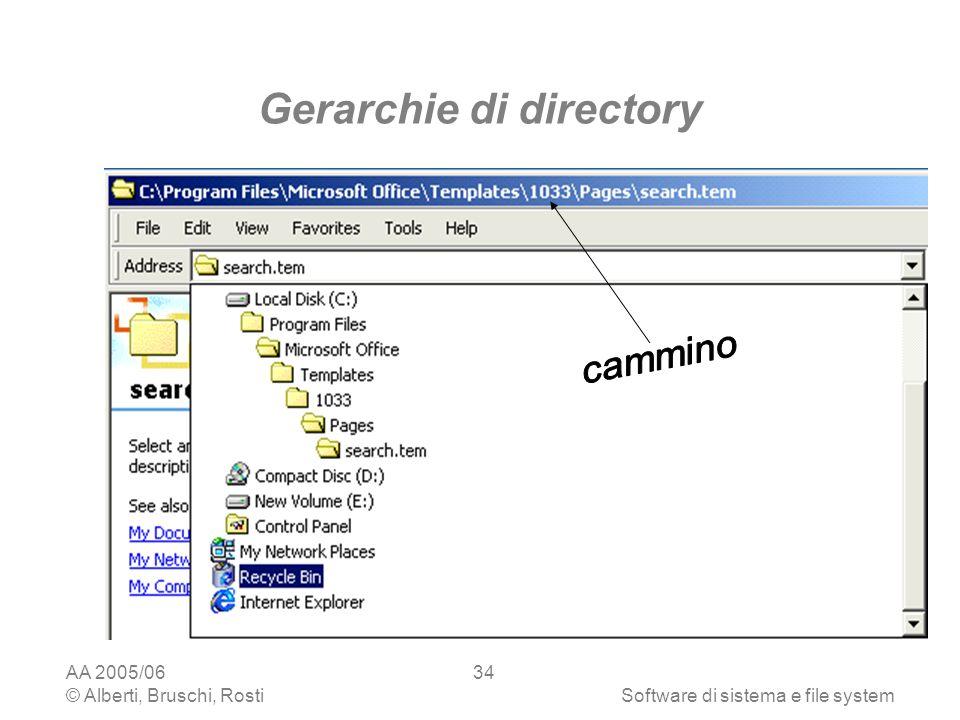 Gerarchie di directory