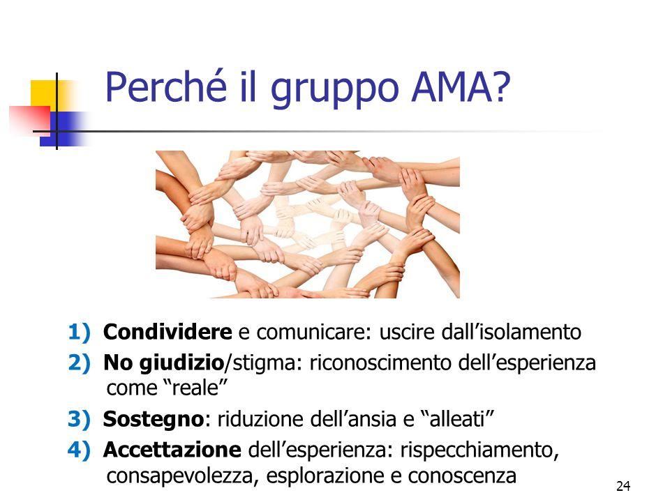 Perché il gruppo AMA 1) Condividere e comunicare: uscire dall'isolamento. 2) No giudizio/stigma: riconoscimento dell'esperienza come reale