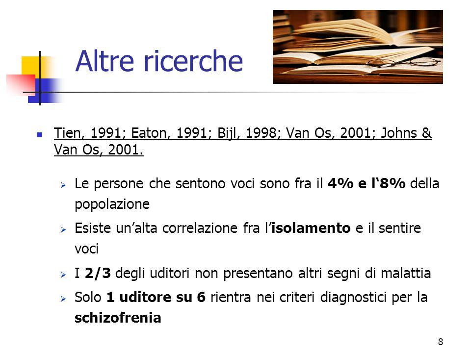 Altre ricerche Tien, 1991; Eaton, 1991; Bijl, 1998; Van Os, 2001; Johns & Van Os, 2001.