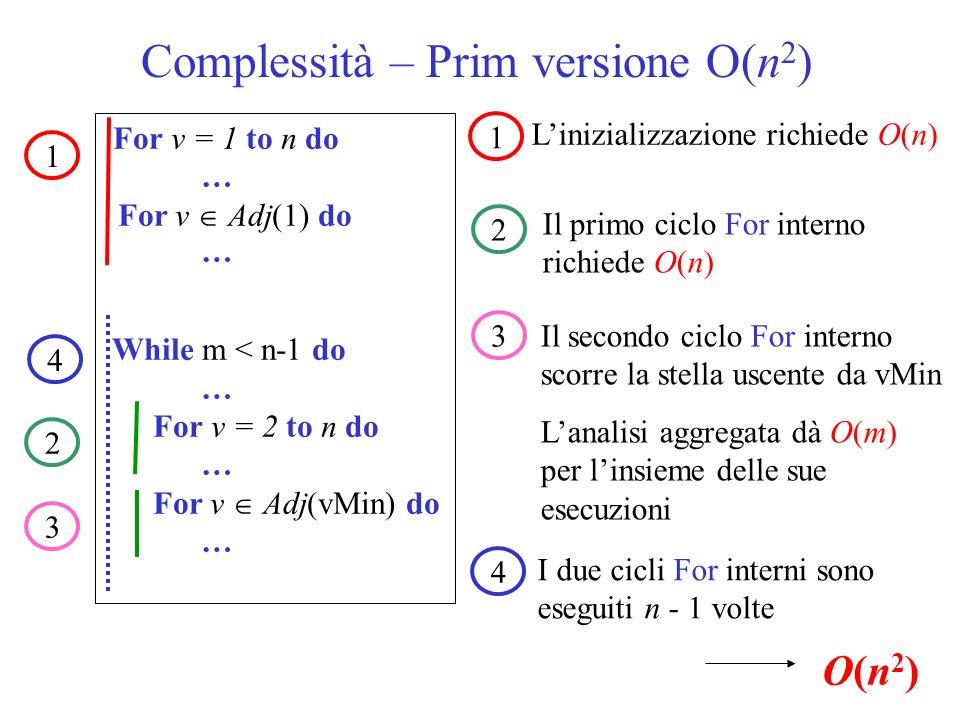 Complessità – Prim versione O(n2)