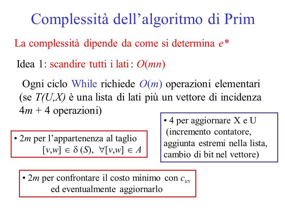 Complessità dell'algoritmo di Prim