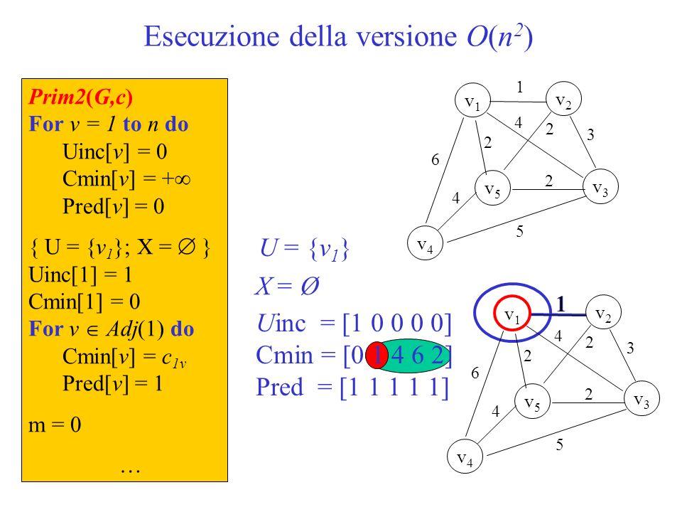 Esecuzione della versione O(n2)