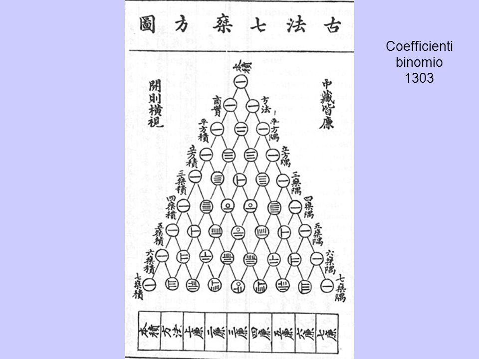 Coefficienti binomio 1303
