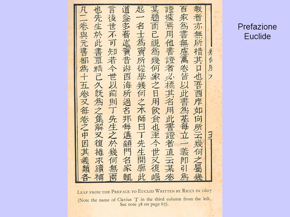 Prefazione Euclide