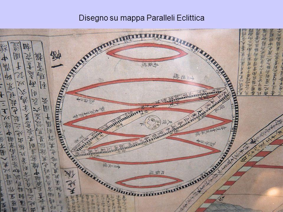 Disegno su mappa Paralleli Eclittica