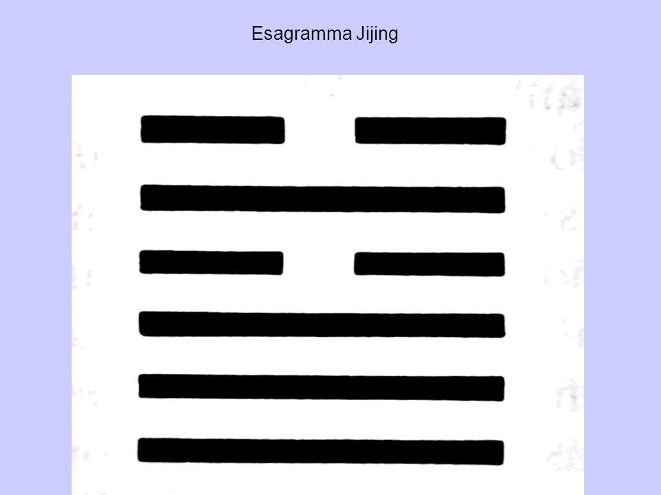 Esagramma Jijing