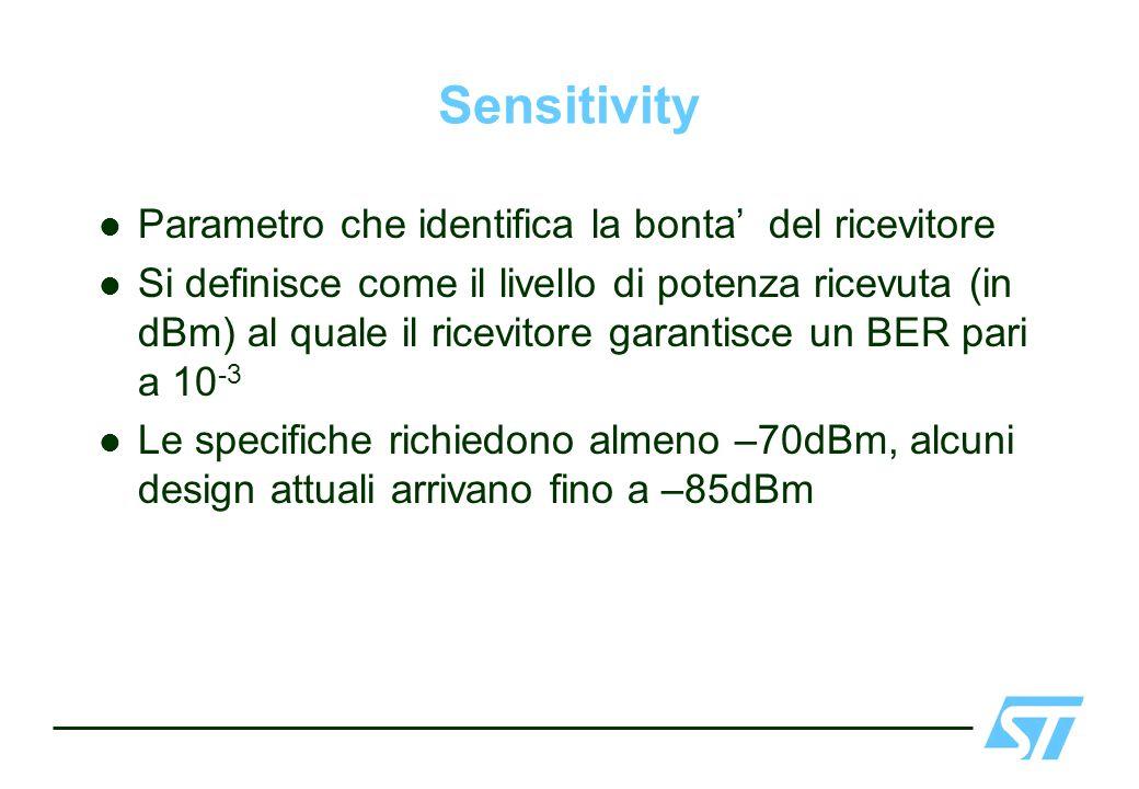 Sensitivity Parametro che identifica la bonta' del ricevitore